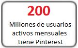 200-millonespng